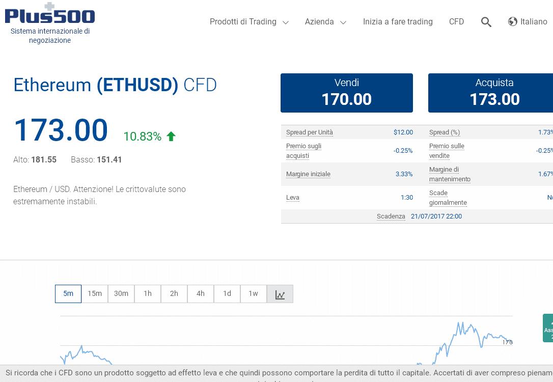 guida trading ethereum con plus500