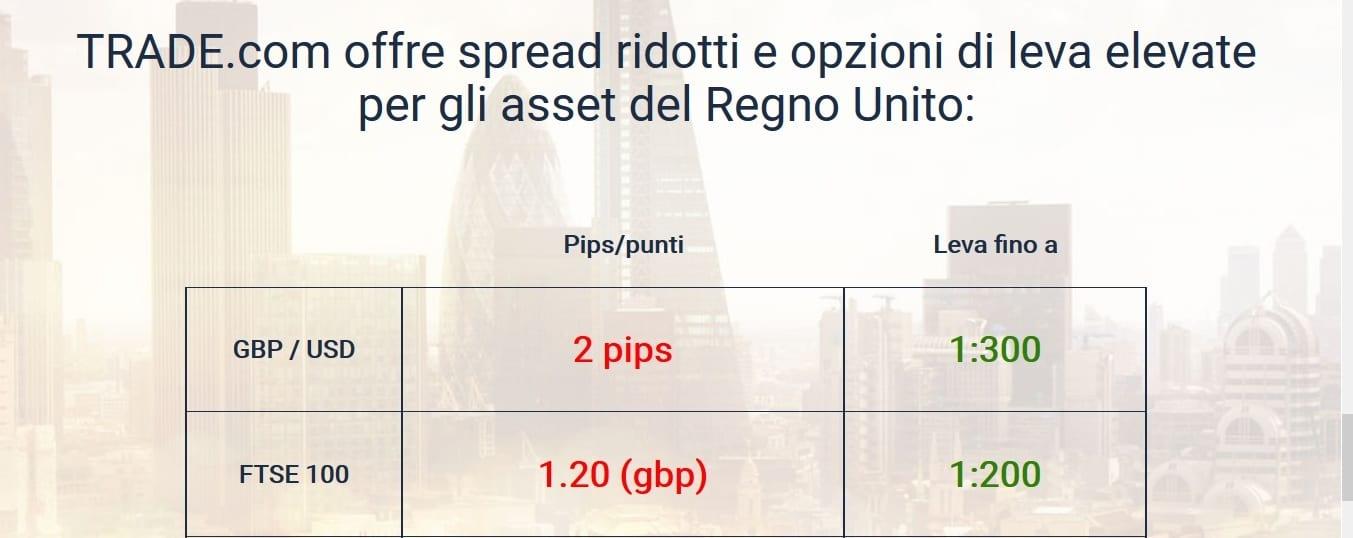 offerta trade.com