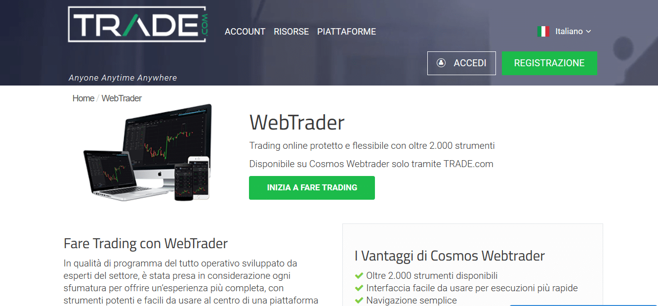 Binary options borsa