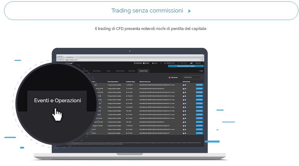 eventi e operazioni strumento markets.com