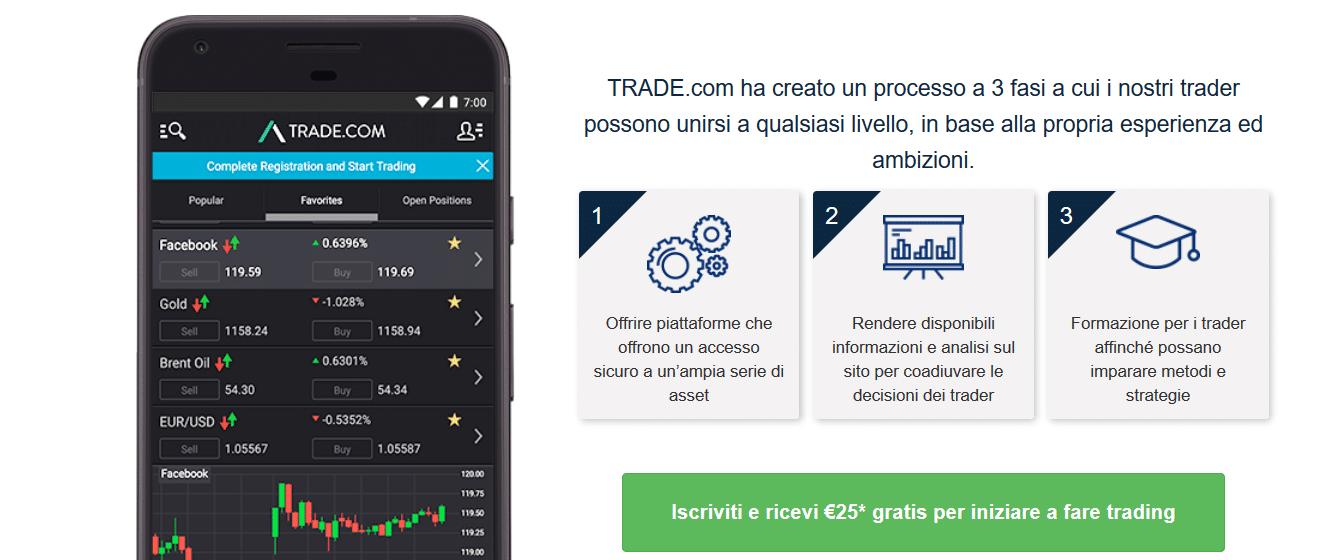 iscrizione trade.com
