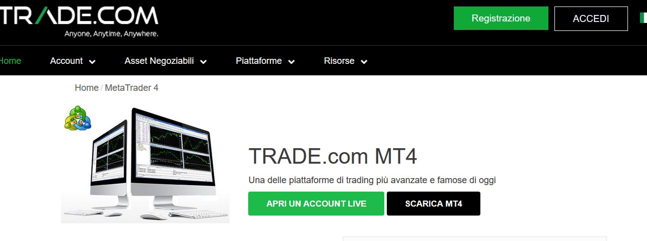 Mt4 piattaforma