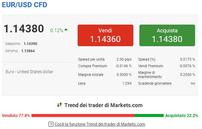 strumento trend trader esempio su euro dollaro