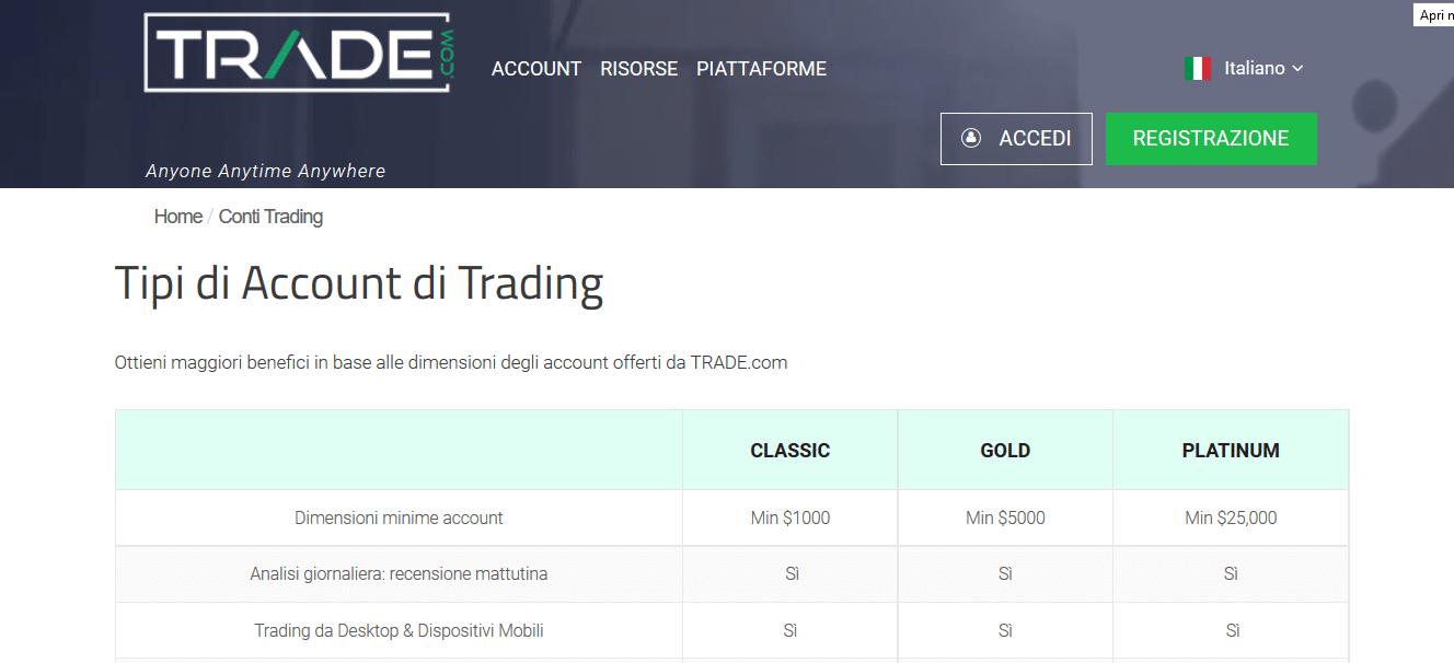 trade.com account