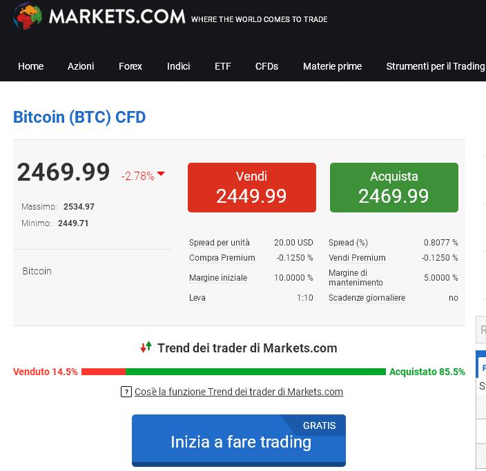 trading bitcoin su markets.com