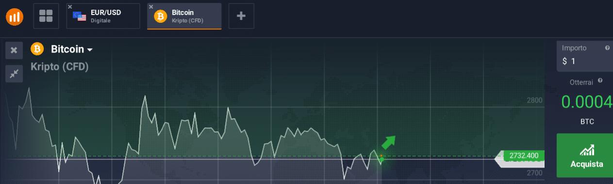 bitcoin acquisto