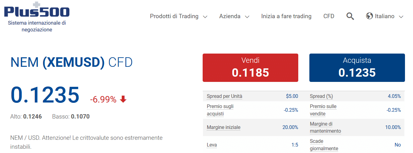 esempio vendita