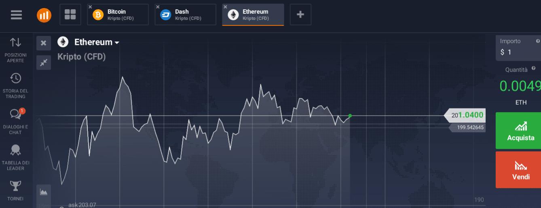 ethereum piattaforma