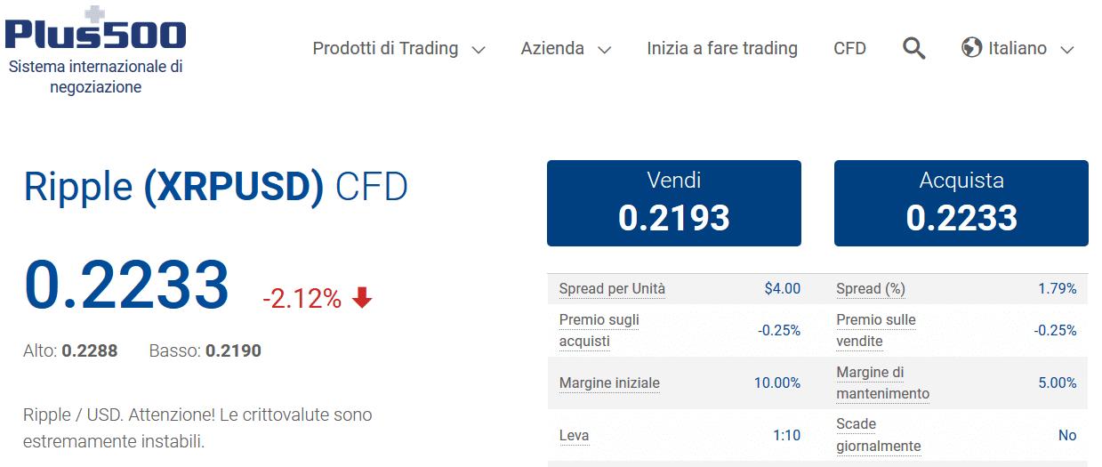 trading esempio