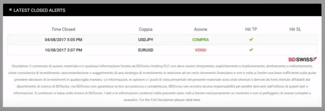 bdswiss segnali di trading consultazione limite massimo e limite minimo