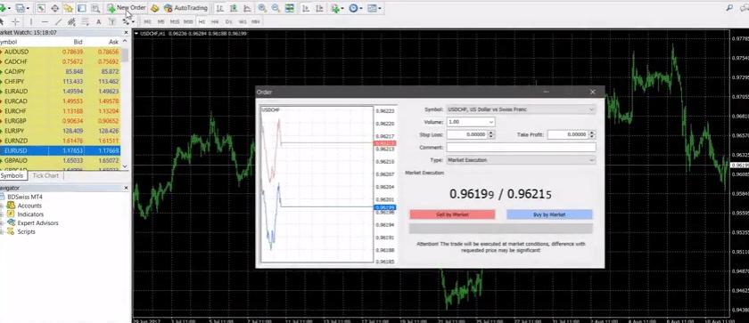 bdswiss segnali di trading esempio di impostazione volumi