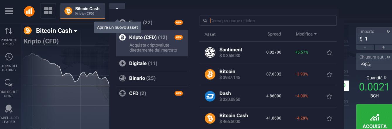 bitcoin cash menù