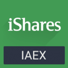 iShares AEX