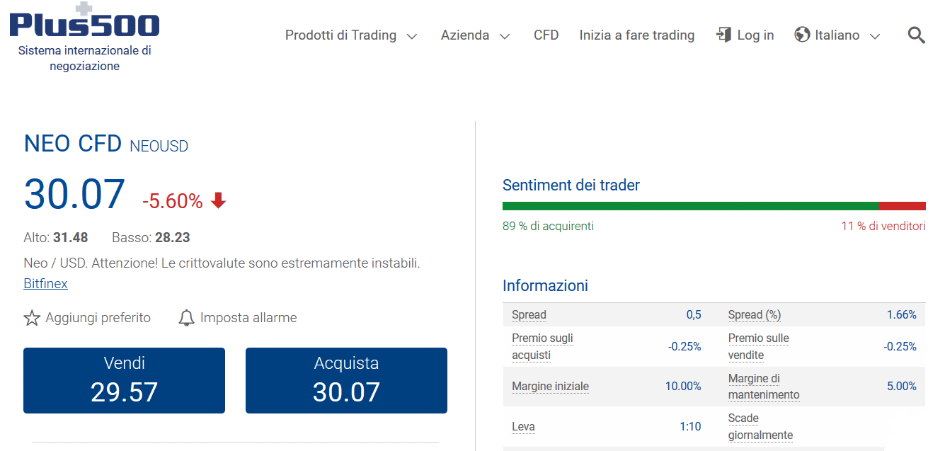 trading neo