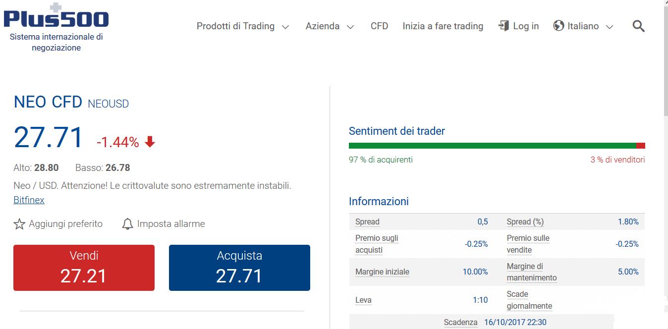 trading vendita