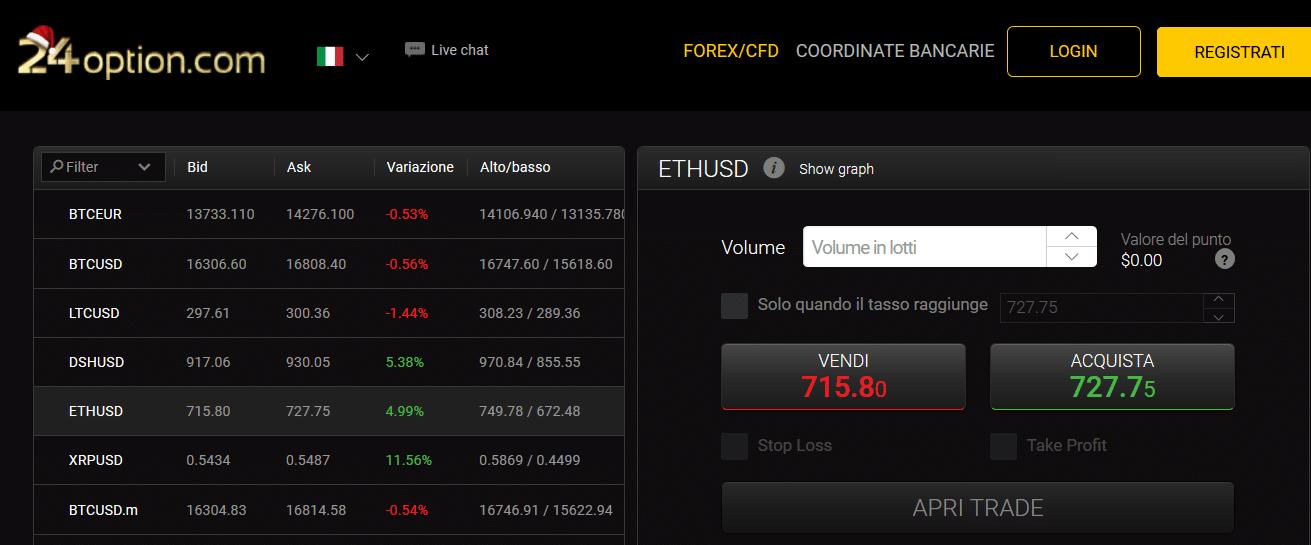 trade ethereum