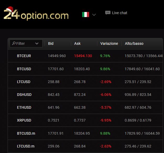 piattaforma trading