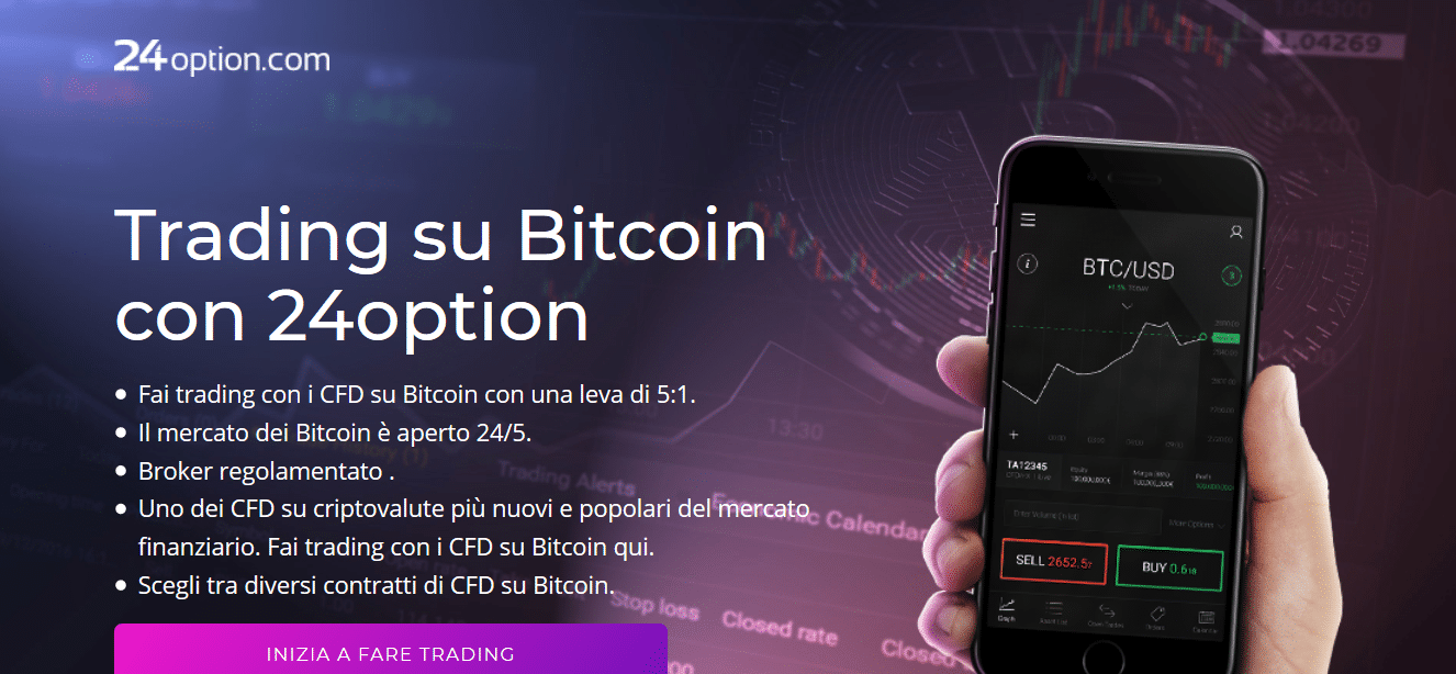 trading bitcoin 24option