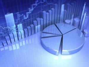 Il position trading è una strategia wind following