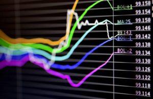 Il position trading comporta l'investimento di forti risorse, non solo economiche