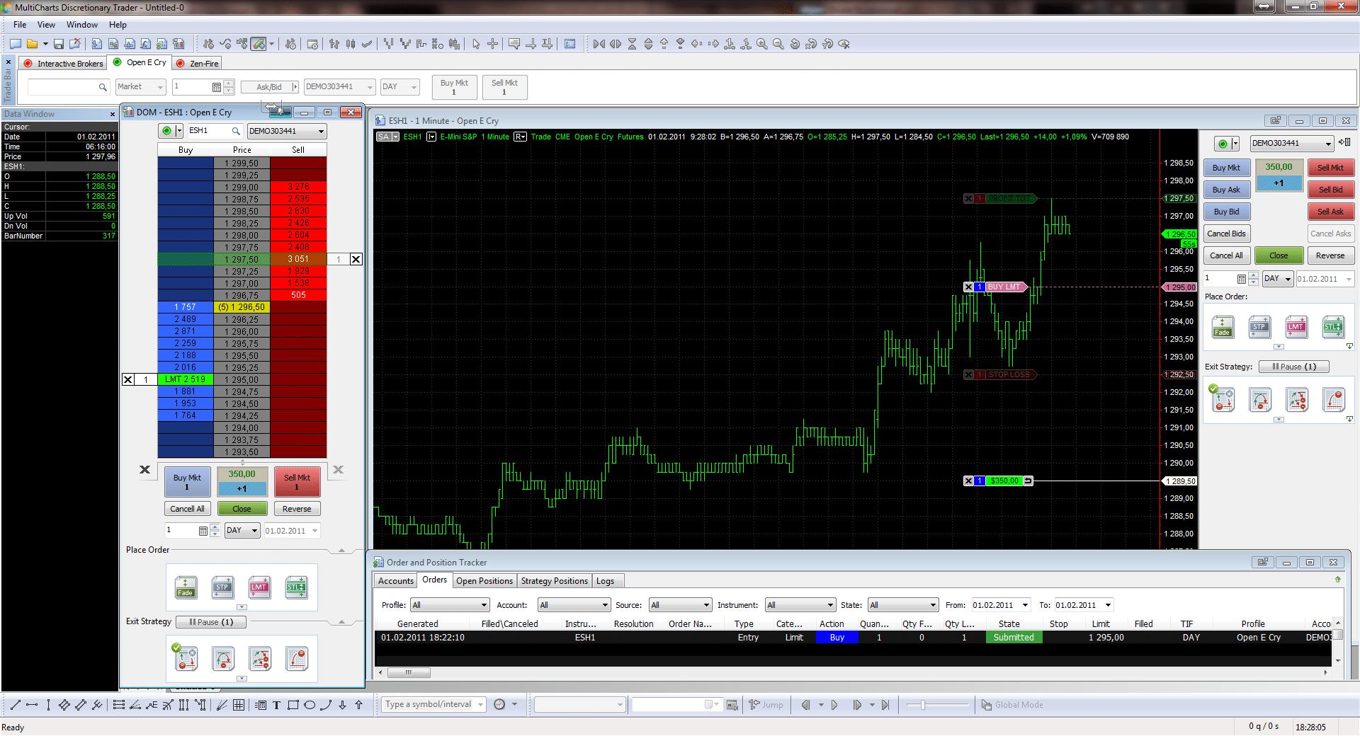 Metatrader Multicharts confronto