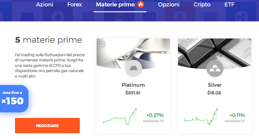 trading materie prime iq option