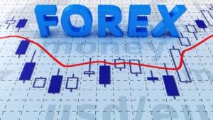 Forex investimenti