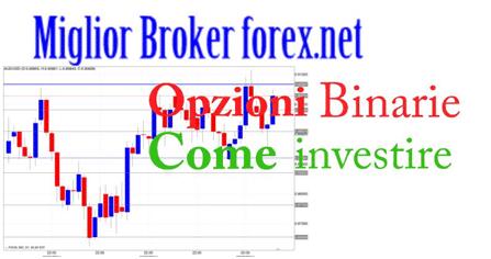 opzioni binarie investire