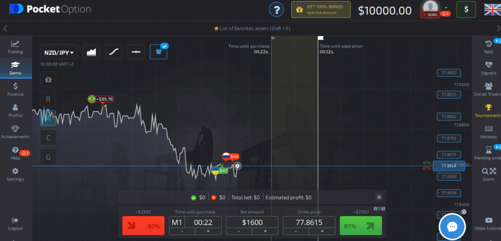 IQ Option Demo Opzioni