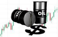 Guida all'analisi tecnica petrolio