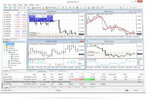 MetaTrader Piattaforma trading