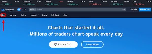 tradingview come funziona