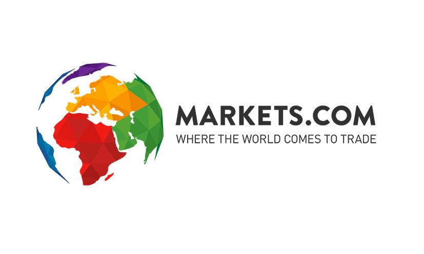 markets.com futures usa