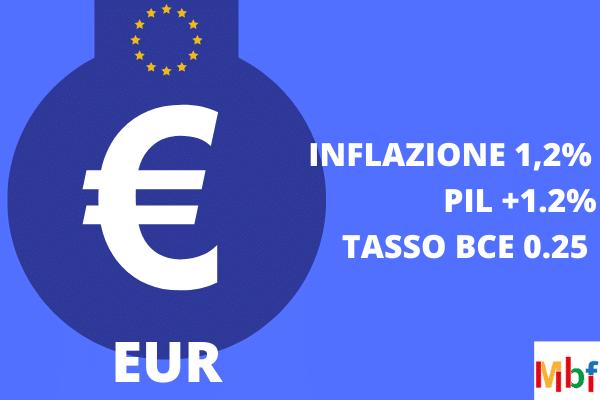 previsioni euro 2019