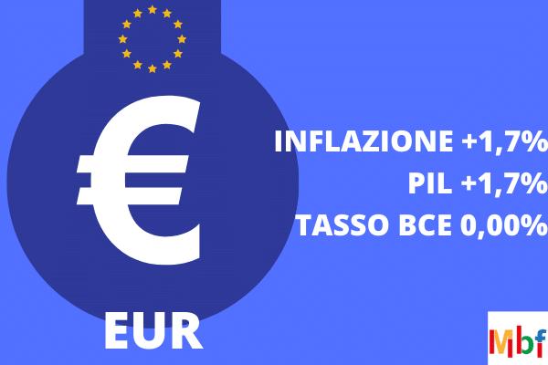 dati macroeconomici europa previsioni 2019