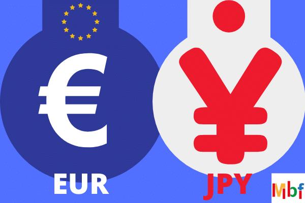 eur/jpy guida trading