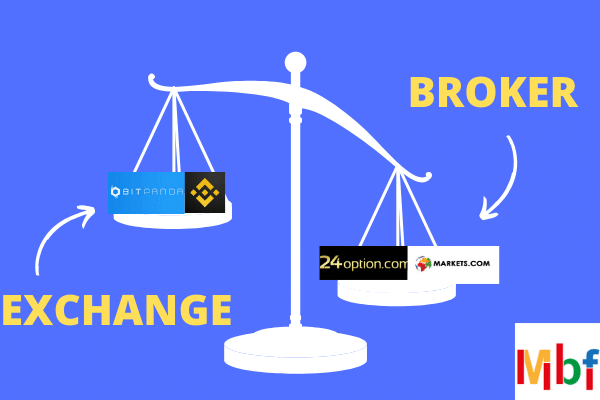 alternative mxc exchange