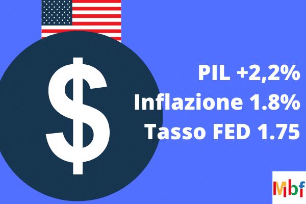 dollaro americano guida al trading