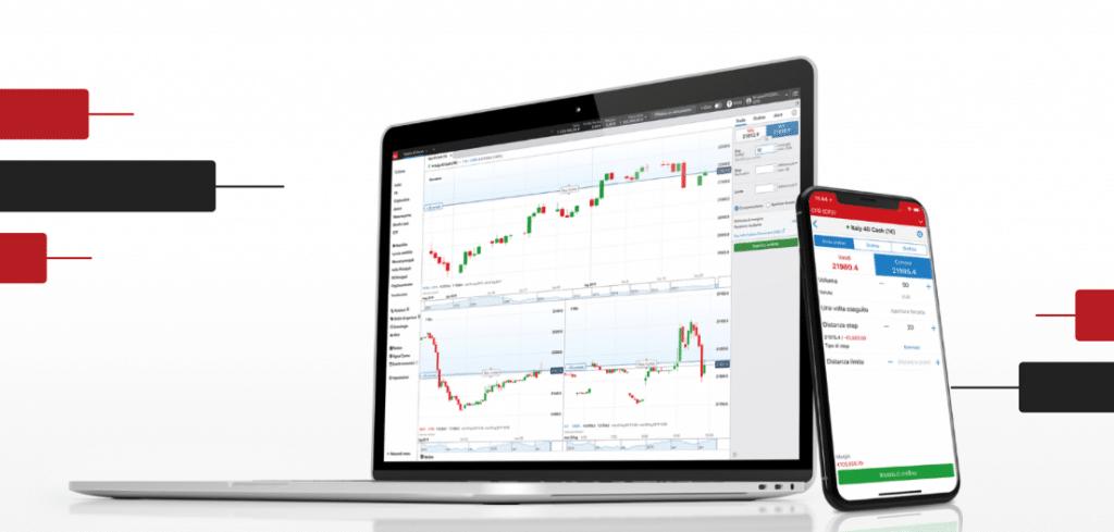 piattaforme trading offerte da IG markets