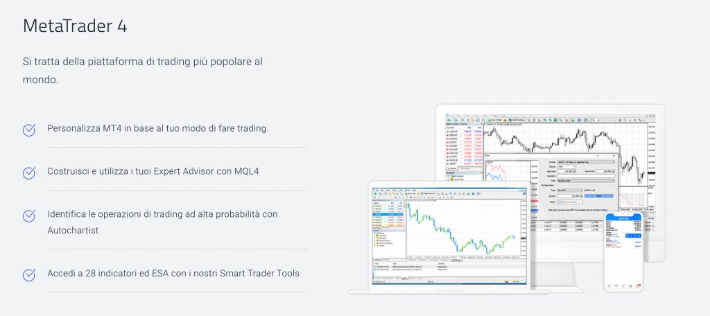 metatrader, piattaforma trading offerta su pepperstone