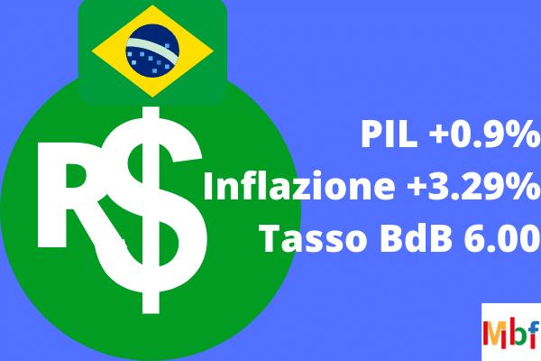 dati macroeconomici brasile brl