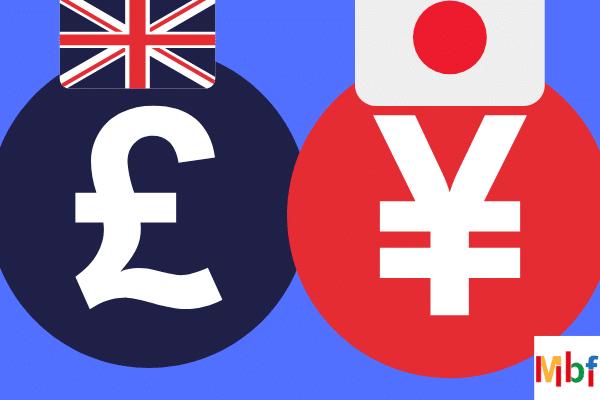 guida al trading sterlina yen giapponese