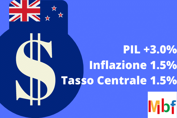 andamento economia neozelandese