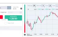 Guida al trading GBP/CHF