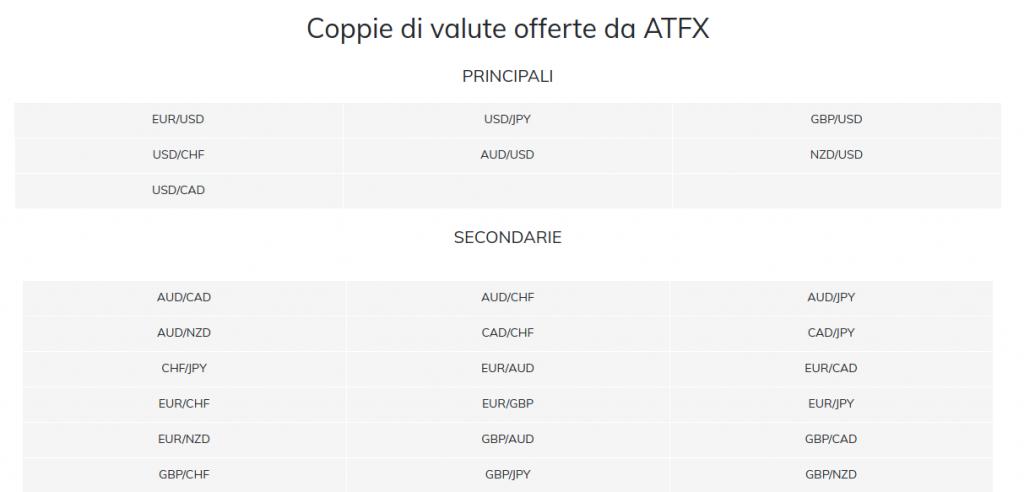 coppie di valute offerte da ATFX BROKER