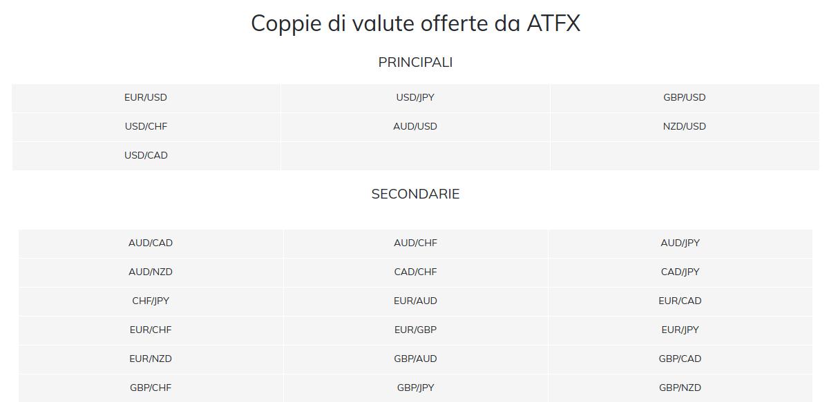 ATFX broker funziona? Recensioni ed Opinioni