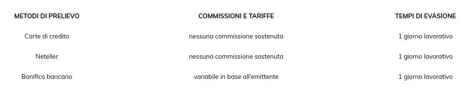 costi e commissioni atfx broker