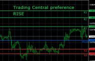 Trading Central, cos'è e come funziona (guida ai segnali)