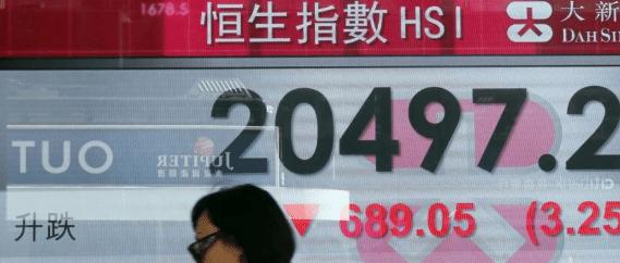 Investire in Hang Seng Index: Guida al Trading