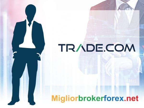 TRADE.COM trading cfd